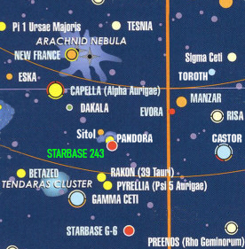 Pandora Sytem location